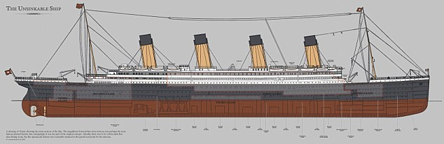 Replica: The new ship will mirror its predecessor's dimensions -- measuring 270 metres long, 53 metres high and weighing 40,000 tonnes