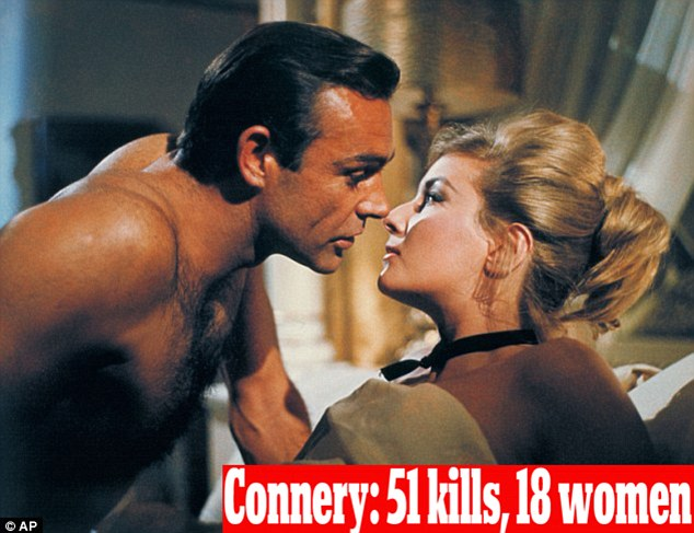 Serial smoocher: Sean Connery, pictured as James Bond in the 1963 film From Russia With Love, had a total of 18 kisses in his six films