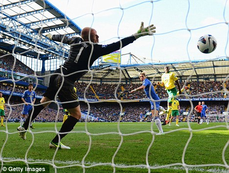 Highs and lows: Chelsea's success on the pitch is not being mirrored off it