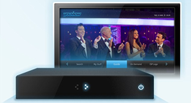 YouView: The box will cost £299 upfront and can then be simply used with your existing set-up
