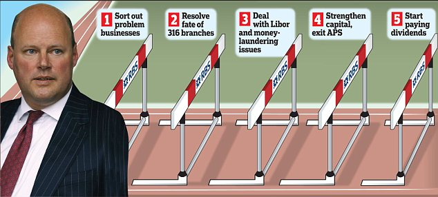 Hurdles: RBS boss Stephen Hester declared last month that it is on the way to becoming a 'good' bank
