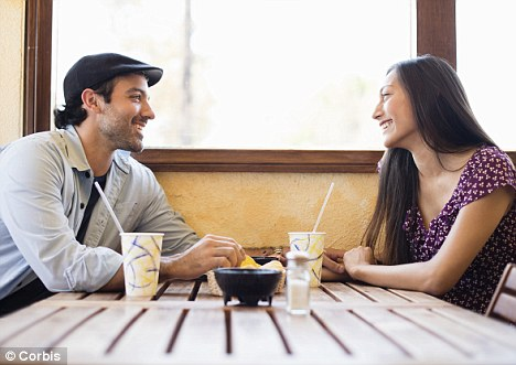 Budget-conscious: A study by CouponCabin.com revealed that 26per cent of people have used discount codes on a first date