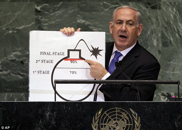 Strike? Israeli Prime Minister Benjamin Netanyahu shows a threat level illustration as he describes his concerns over Iran's nuclear ambitions during his address to the United Nations General Assembly last month