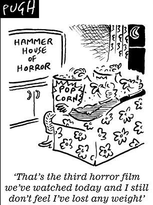 Horror graphic