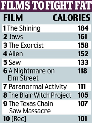 FILM_TO_FIGHT_FAT.jpg