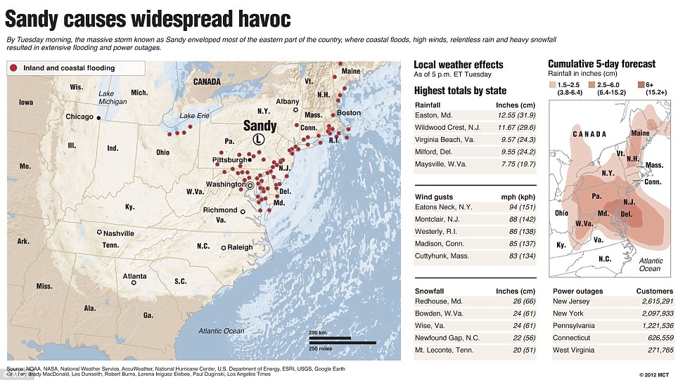Centerpiece graphic showing a map of the eastern U.S. superimposed with the footprint of Hurricane Sandy as of 5 p.m. ET Tuesday