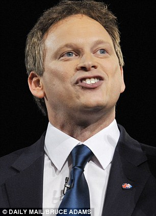 Angry: Former Housing Minister Grant Shapps was furious when it was revealed that councils were considering sending families across the country