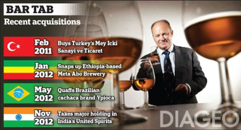 Cheers: Boss Paul Walsh is celebrating after the company bought a stake in United Spirits