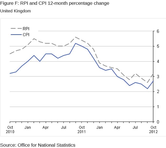 The UK inflation rate had been on a downward trend until recently