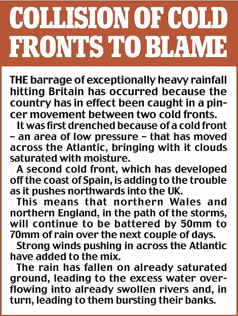 Heavy rain has hit because of two cold fronts