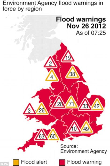 Flood warnings by region