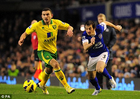 Fergie favourite: Everton and England left-back Leighton Baines (right)