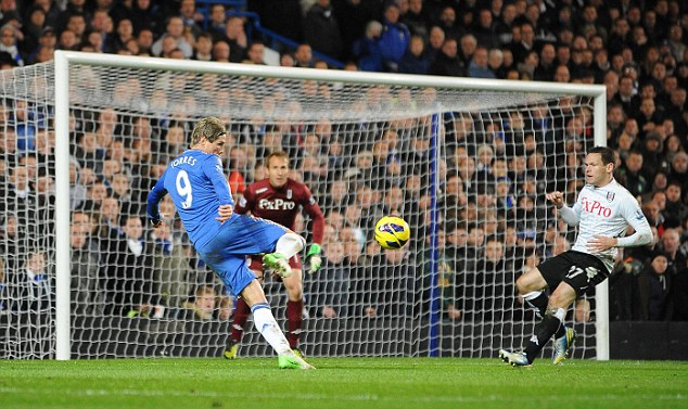 Chance: The ball is played into Torres inside the box...