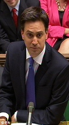 Unemployment: Mr Miliband attacked the Government's efforts to create jobs in PMQs today.