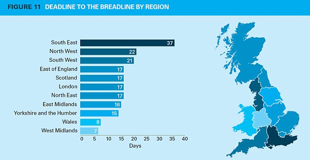 Deadline to breadline: How each region fared in the Legal and General report.