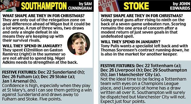 Saints, Stoke