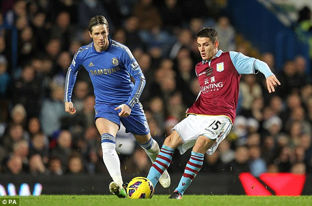 Support: Villa could play with Torres or replace him up front if he needs a rest