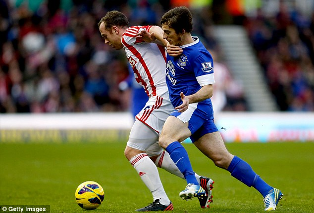 Must have: Leighton Baines has been superb as usual, from his crossing to his decision making