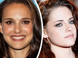 Natalie Portman (pictured), who won an Oscar for her role in Black Swan, topped the list of best actors for the buck, providing about $42.70, with Twilight star Kristen Stewart not far behind bringing in $40.60.