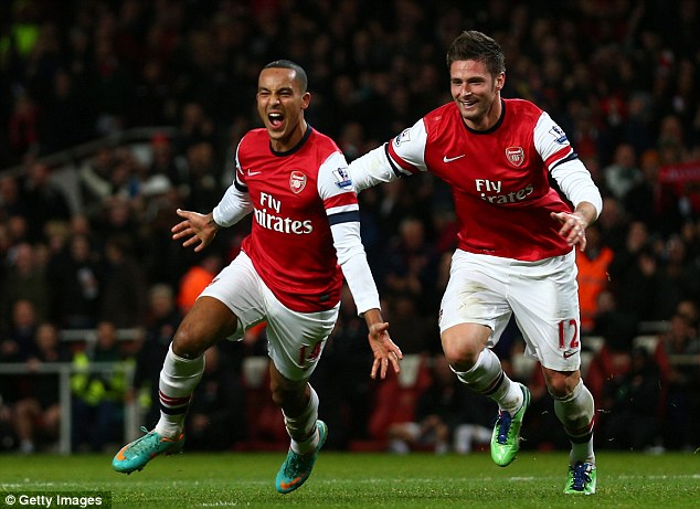 Will he stay or will he go? Theo Walcott could leave Arsenal this month