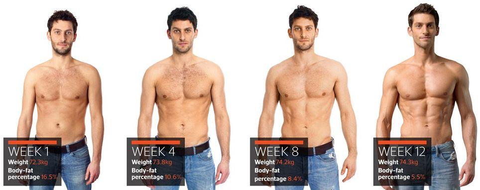 Simple healthy diet plan uk image 1