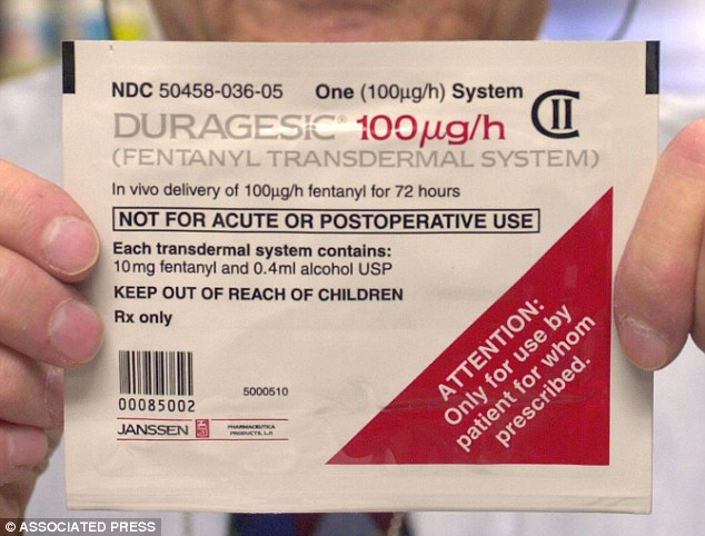 Not available: Long-acting painkillers, including OxyContin, which is often used to ease chronic backache and arthritis, as well as Fentanyl patches, pictured, and methadone, will not be dispensed at all