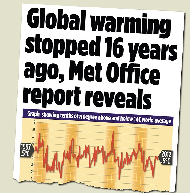 Inconvenient truth: The MoS report last October that was vilifed by the Green Establishment