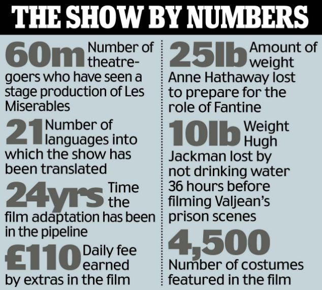 THE SHOW BY NUMBERS.jpg