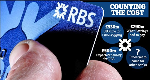 RBS: Counting the cost
