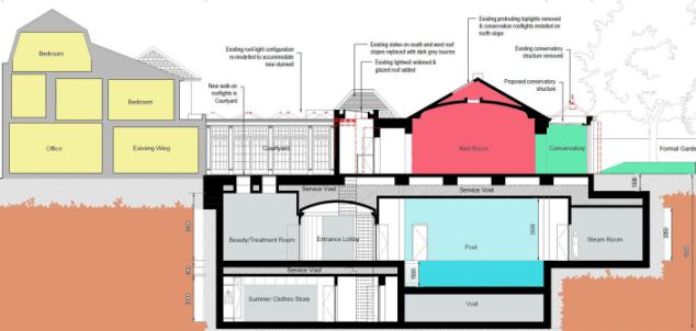 Development: The plans for a two-storey basement extension include a 50 ft swimming pool