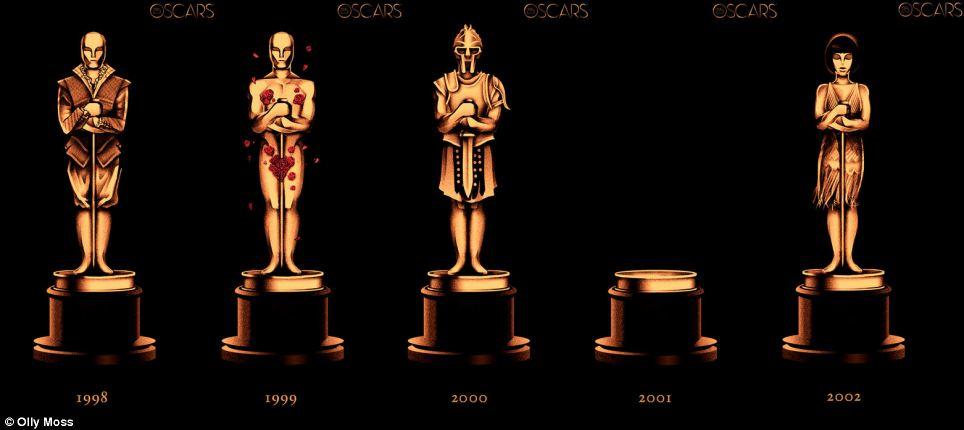 Winners 1998 to 2002