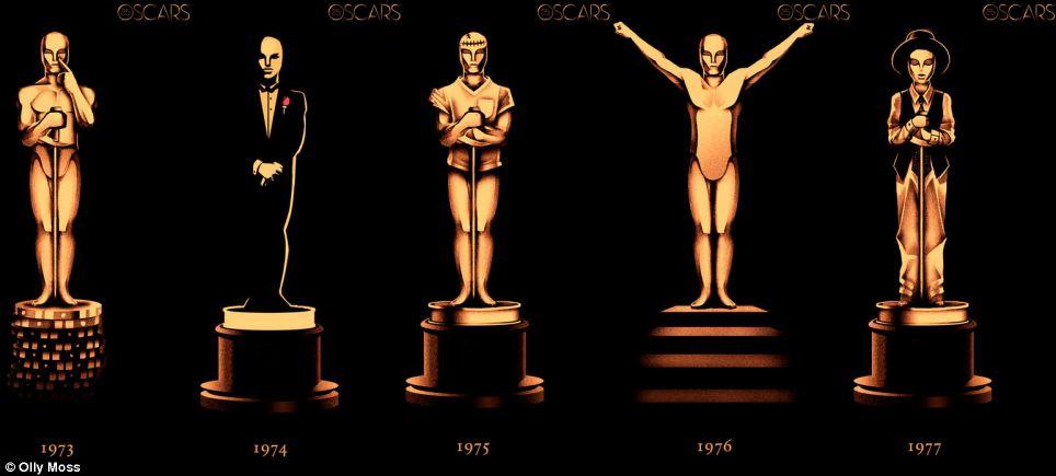 Winners 1973 to 1977