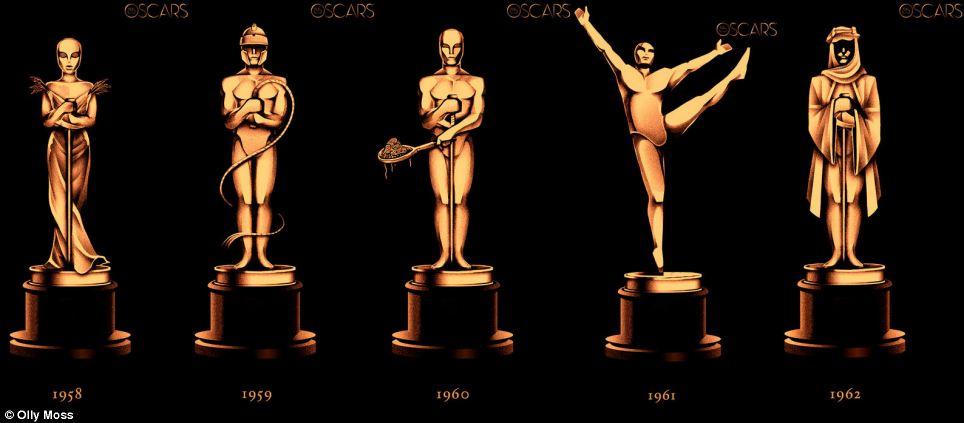 Winners 1958 to 1962