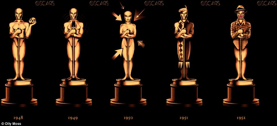 Winners 1948 to 1952