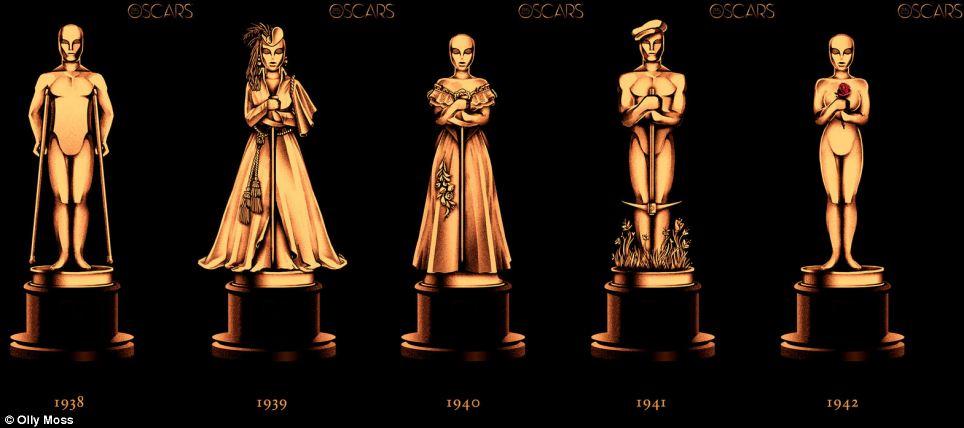 Winners 1938 to 1942