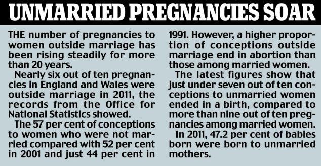 UNMARRIED PREGNANCIES.jpg