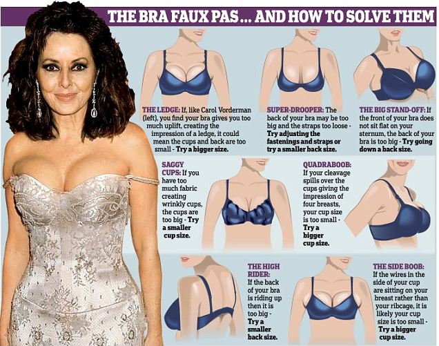 the bra faux pas