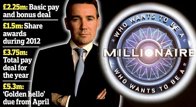 Adam Crozier: Who Wants to be a Millionaire