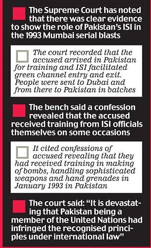 SC on Pak involvement