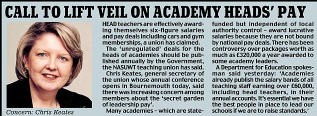 Call to lift veil on academy heads pay