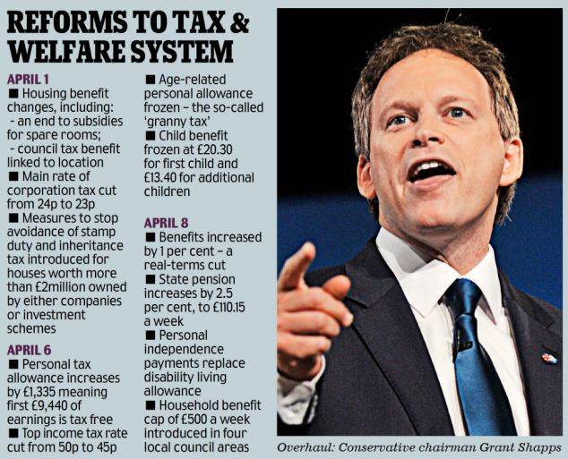 reforms to tax and welfare system.jpg