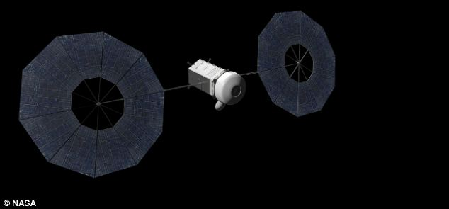The project, which envisions that astronauts could visit such an asteroid as early as 2021, is included in President Obama's £11.5 billion spending plan for the U.S. space agency for the 2014 tax year