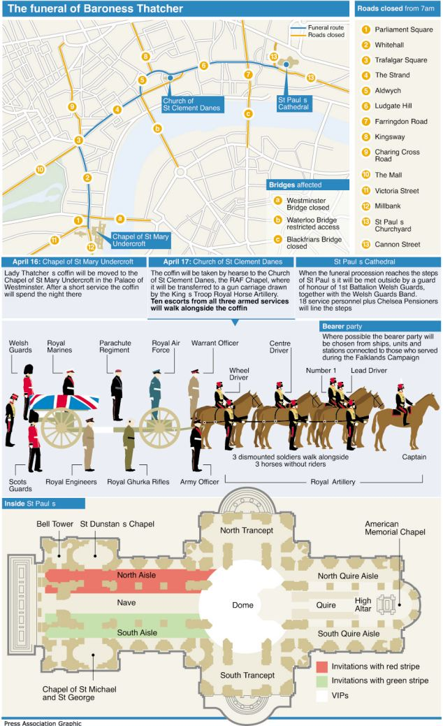 PA graphic showing details of Baroness Thatcher's funeral