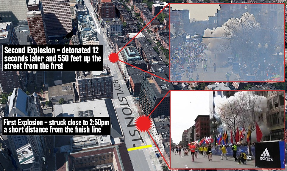 An aerial graphic that show how the tragic events of today unfolded at the finish line of the Boston Marathon