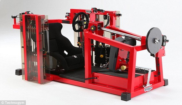 Built for Ferrari, the F1 Training Machine can replicate the stresses of driving an F1 car
