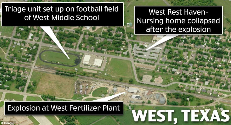 Blast zone: The West Fertilizer Co. is close to a school, nursing home and many residences, and up to 75 are believed to have been destroyed