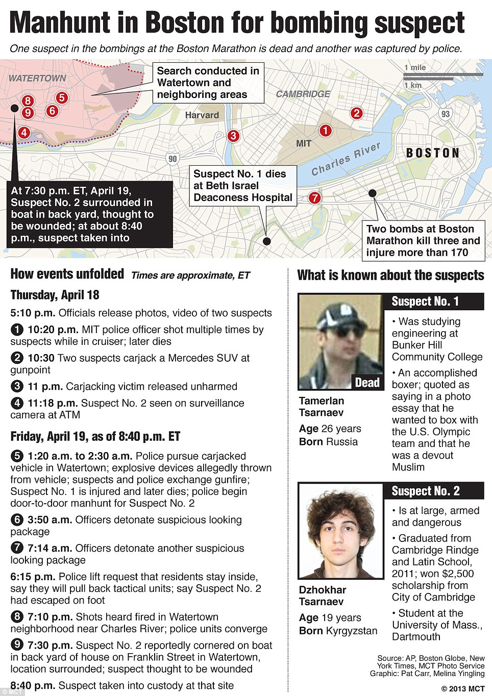 This map shows the location of incidents surrounding the manhunt for the two Boston Marathon bombings suspects and includes an updated timeline of events and information on the Tsarnaev brothers