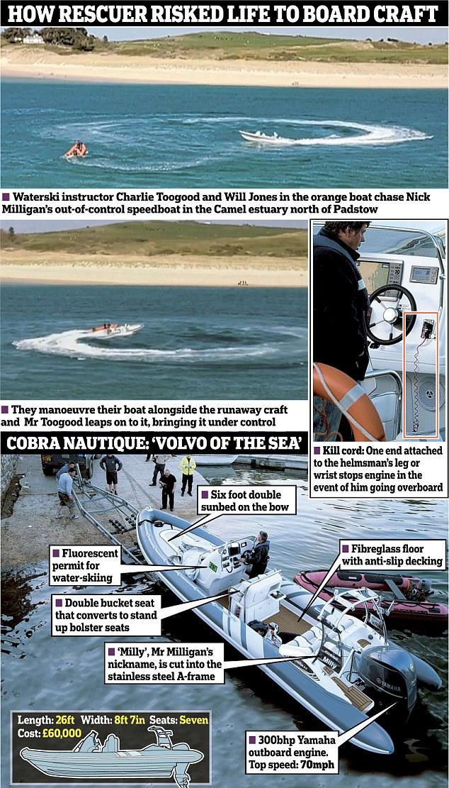 speedboat graphic.jpg