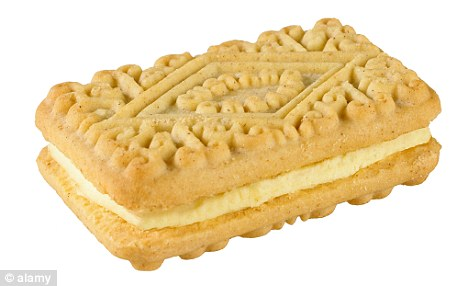 Snack attack: Ministers think making biscuits and other sweet treats smaller will encourage healthier eating