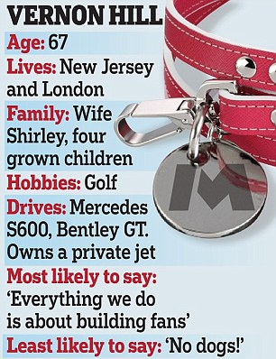 Life and loves: Stats on Vernon Hill, chairman of Metro Bank